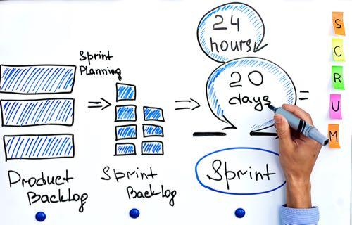 Les événements de scrum : la planification de sprint